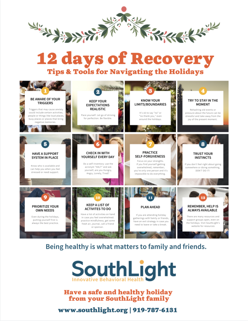 12 days of Recovery